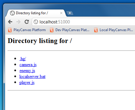 served directory