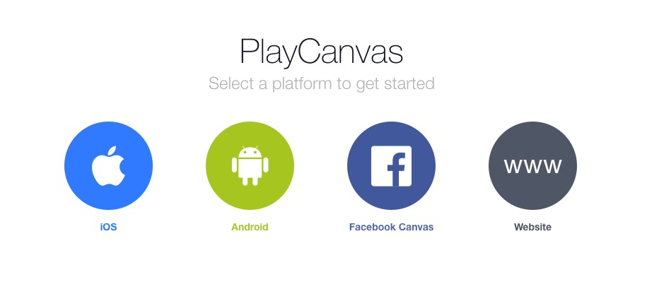 Facebook Canvas